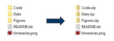 folder to zip files